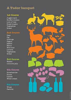 a tudor banquet infographic from - www.visualaid-shop.com