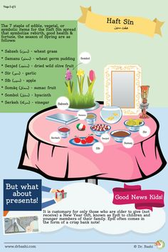 Page 5 of 6: Nowruz Infographic - Educational Poster about the Persian New Year Festival.