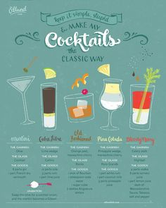 Had it up to here with fussy, fancy foam-topped, fruit-infused drinks? This collection of classic cocktail recipes will keep things beautifully basic. Illustrations and text by Bambi Edlund. Museum-qu
