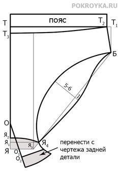 ropa interior masculina del patrón | clases de costura pokroyka.ru-corte y