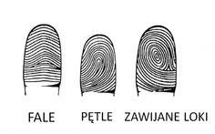 Spójrzcie na swoje ręce, a dowiecie się wiele o sobie http://dodawisko.pl/