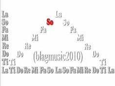 1 121 12321 - Fixed Do Internalization/Challenge Minor Vocal Exercise >>> singing the # or solfege
