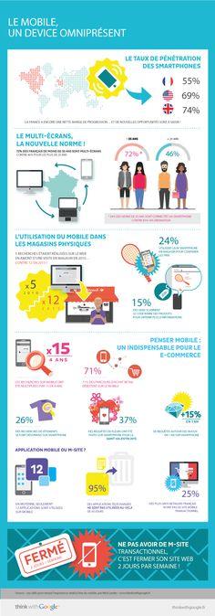 La France, marché de mobinautes : chiffres clés et infographie ! by leptitdigital.fr