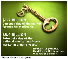 $1.7 Billion - current value of the market for medical marijuana.  $8.9 Billion - Potential value of the national market in under 5 years.  Healthy for patients.  Healthy for the economy.  Where's the harm?  #legalize #marijuana