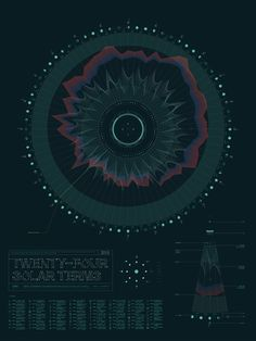 Twenty-four solar terms on Behance