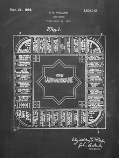 The Landlord's Game Board Game Patent Print by PastTensePosters