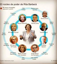 #NoSonCasosAislados son 164 imputados ya en la Comunitat Valenciana y suBiendo.