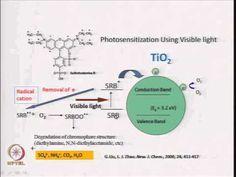 Mod-04 Lec-31 Photocatalysis - III