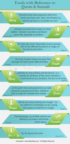 10 Favorite Foods Of The Holy Prophet ﷺ