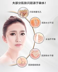 Mask Makeup, Makeup Ads, Beauty Without Makeup, Beauty Clinic, Cosmetic Design, Poster Layout, Makeup Obsession, Beauty Spa, Facial Masks