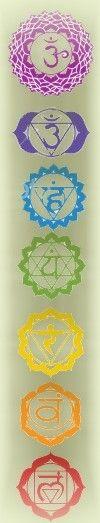 7 Símbolos de los Chakras