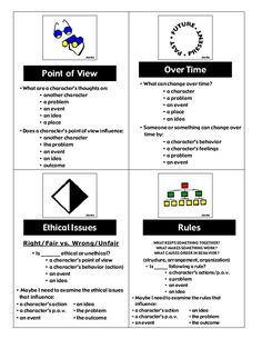 Gifted and Talented, GT, differentiation. These icons for universal concepts of depth, complexity, and context were developed by Dr. Sandra Kaplan of USC for teachers to differentiate teaching of gifte…
