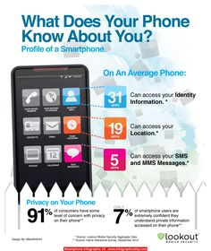 Smartphone Infographic 18 - http://infographicality.com/smartphone-infographic-18/