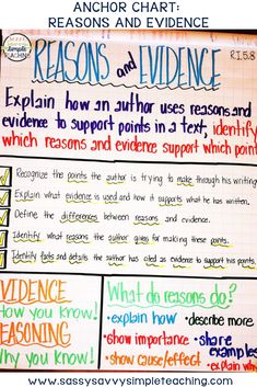 The Best Anchor Charts Reasons and Evidence Anchor Chart. Explain how an author uses reasons and evidence to support points in a text. Identify which reasons and evidence support which point. Evidence Anchor Chart, Writing Anchor Charts, Text Evidence, 5th Grade Ela, 5th Grade Reading, Guided Reading, Fourth Grade, Literary Essay, Informational Writing