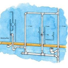 Basic Basement Toilet Shower And Sink Plumbing Layout Bathroom - Rough plumbing bathroom sink