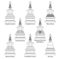 Line drawing of the Eight Great Stupas, using Kagyu school proportions. Based upon drawings (which use Gelug proportions) by Robert Beer in The Encyclopedia of Tibetan Symbols and Motifs (1999) Shambala Publications, Inc.