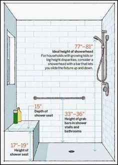 64 Important Numbers Every Homeowner Should Know . Bath Numbers: Shower  Shower Stalls Should Allow Room For A Shower Seat, Grab Bars, And  Adjustable Shower ...