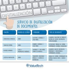 Valuetech Chile (@ValuetechChile)   Twitter Types Of Innovation, Chile, Twitter, Finance, Management, Chili
