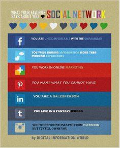 Una caricatura para cada usuario de redes sociales