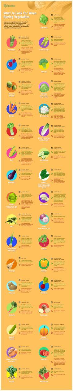 . #eatclean #recipes #clean #recipe #healthy