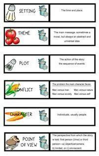 Worksheets Elements Of Fiction Worksheet note and fiction on pinterest every story has the elements of whether it is a short novel