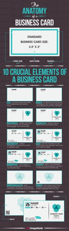 The Anatomy Of A Business Card #Infographic #Business #Job [repined by www.kickresume.com]