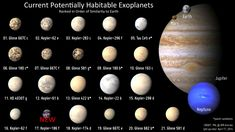 Current Potentially Habitable Exoplanets by phl.upr.edu #Infographic #Astronomy #Exoplanets