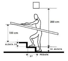 Useful Dimensions Adaptation With Human Body - Engineering Discoveries