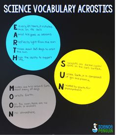 Free Moon, Earth, and Sun Science Acrostics Templates