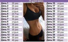 Упражнения для похудения  Тренировки для девушек