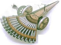 Image result for leonardo da vinci inventions