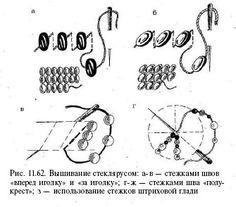 Техника вышивания бисером, стреклярусом, бусинами.