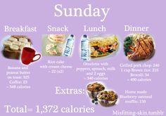 Healthy Eating Meal Plan