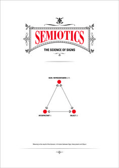 This is Pauline Clancy - Semiotics Poster showing the science of signs.