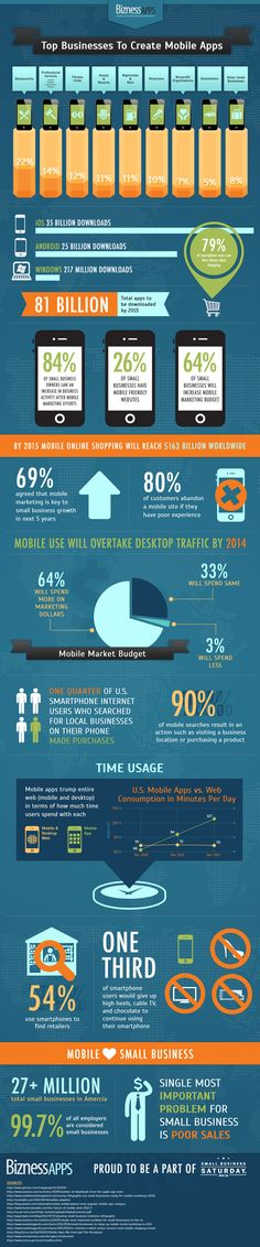 Small Business infographic on using Apps to grow your Sales. Which businesses are using Mobile Apps to Grow?
