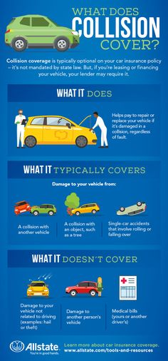 91 Best For Your Car Images In 2018 The Road Info Graphics