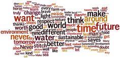 Wellbeing Wordle - Dotmocracy