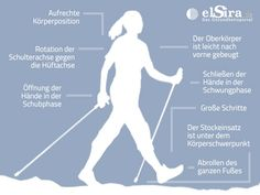 Tipps für die Technik beim Nordic Walking Nordic Walking, Clean 9, Infographic, Exercise, Train, Workout, Cape Town, South Africa, Yoga