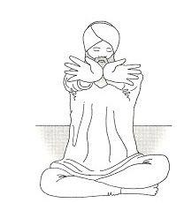 Kundalini Meditation to stop Procrastination - Tapa Yog Karam Kriya