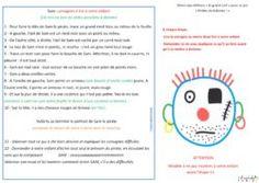 Continuité pédagogique : Jour 1 semaine 2 – MC en maternelle Petite Section, Homeschool, Activities, Animation, Peda, Corona, Kindergarten Portfolio, Vocabulary Games, Virtual Class