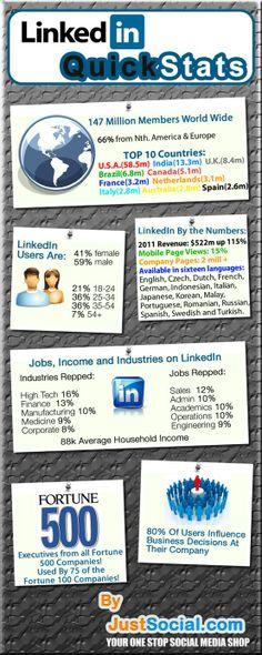 10 ways that LinkedIn can help you grow your   business #Linkedin #LinkedinMarketin #SocialMedia