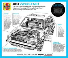 A short history of the VW Golf Mark I