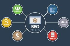 EZ Rankings world's best Affordable SEO Company offer best seo services in all over the world at reasonable prices. Our expert team of digital marketing can help your business increase sales and Increase profit. Marketing Relacional, Affiliate Marketing, Online Marketing Strategies, Seo Strategy, Marketing Digital, Internet Marketing, Content Marketing, Search Engine Marketing, Page One