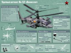 "Ka-52 ""Alligator"" single-seat Russian attack helicopter with the distinctive coaxial rotor"