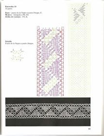 Lace Patterns, Sewing Patterns, Robin, Lacemaking, Picasa Web Albums, Lace Heart, Lace Jewelry, Bobbin Lace, Lace Detail