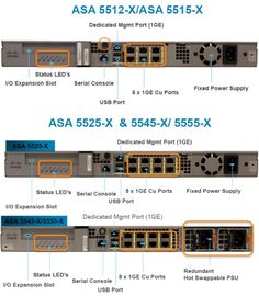 Cisco ASA 5512-X 5515-X 5525-X 5545-X and-5555-X