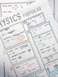 superstudies: acadcmically: 1/366 studied for my physics retest on jan4 by making a formula sheet! WTF THIS IS SO BEAUTIFUL GREAT JOB THERE
