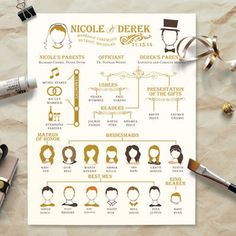 An infographic program is all the rage these last few years! It is such a creative way to show off your wedding party and day's events.