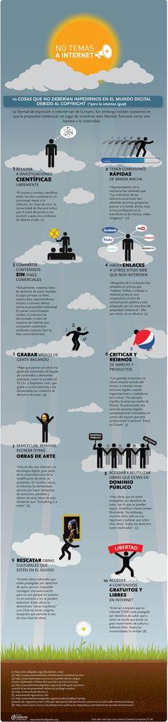 #NoTemasaInternet: 10 cosas que no deberían impedirnos debido al copyright (infografía)