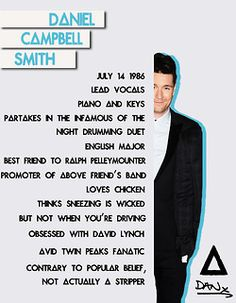 Daniel Campbell Smith. They forgot to mention that he also loooooves burritos.